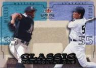 Willis/Matsui Classic Confrontations Card